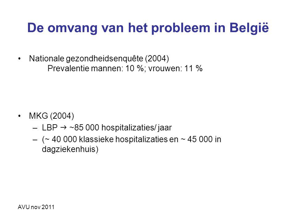 De omvang van het probleem in België