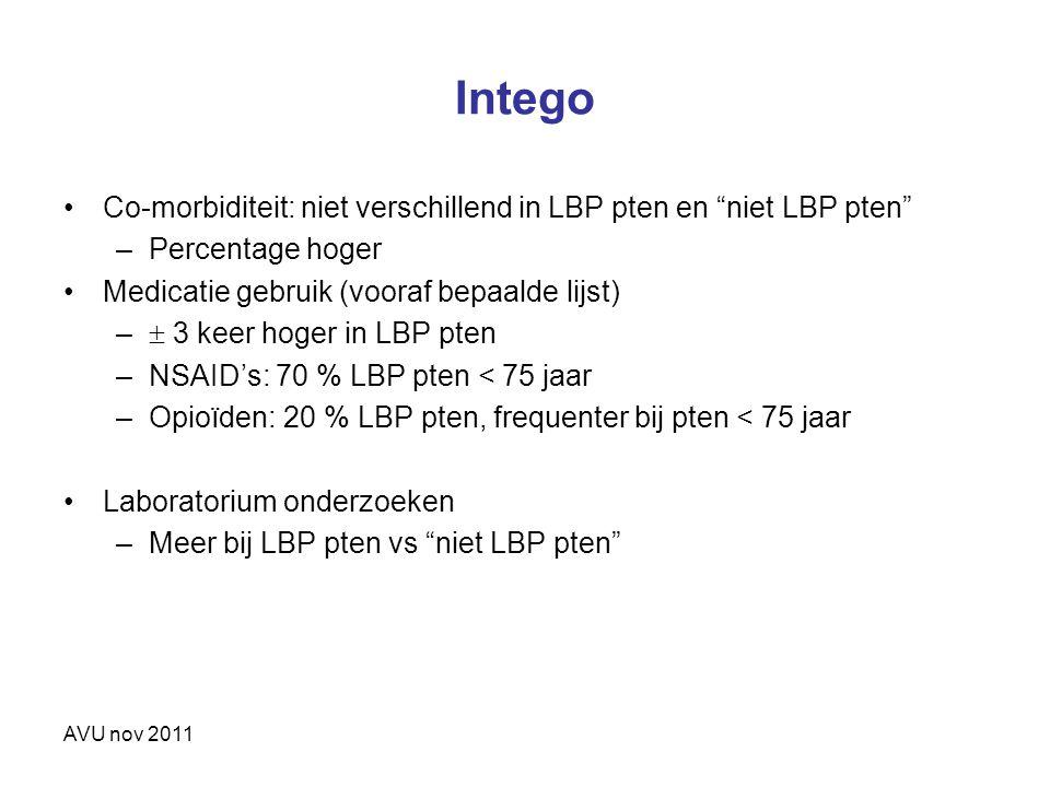 Intego Co-morbiditeit: niet verschillend in LBP pten en niet LBP pten Percentage hoger. Medicatie gebruik (vooraf bepaalde lijst)