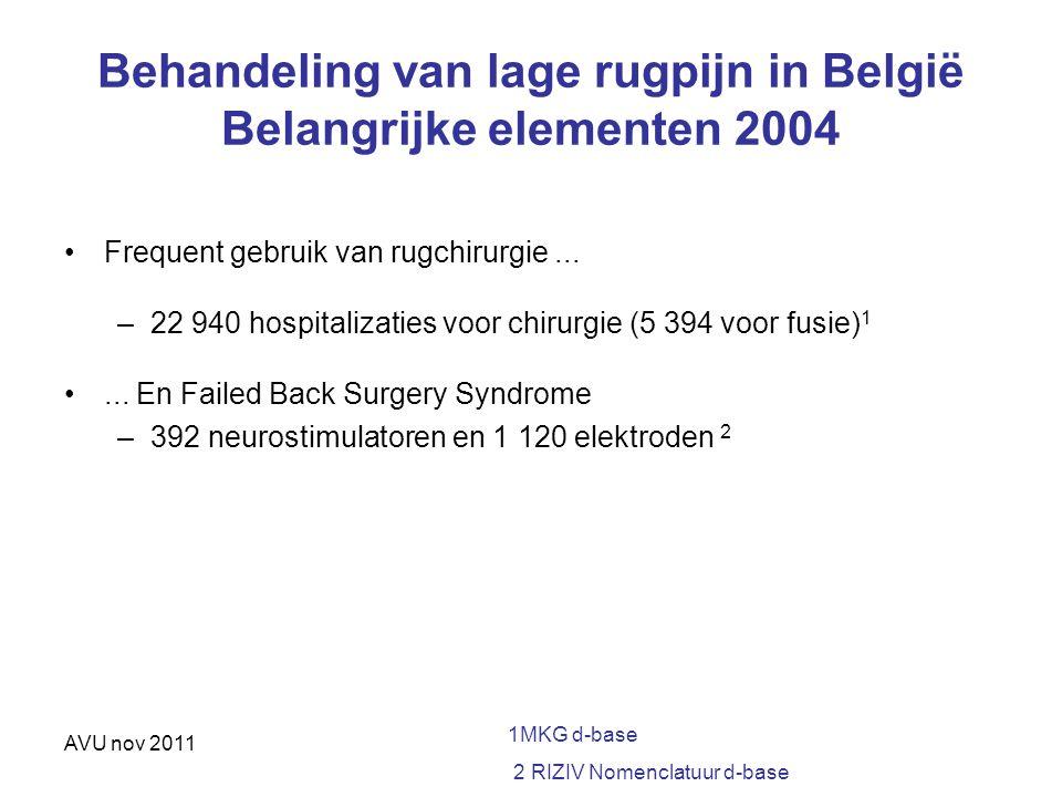 Behandeling van lage rugpijn in België Belangrijke elementen 2004