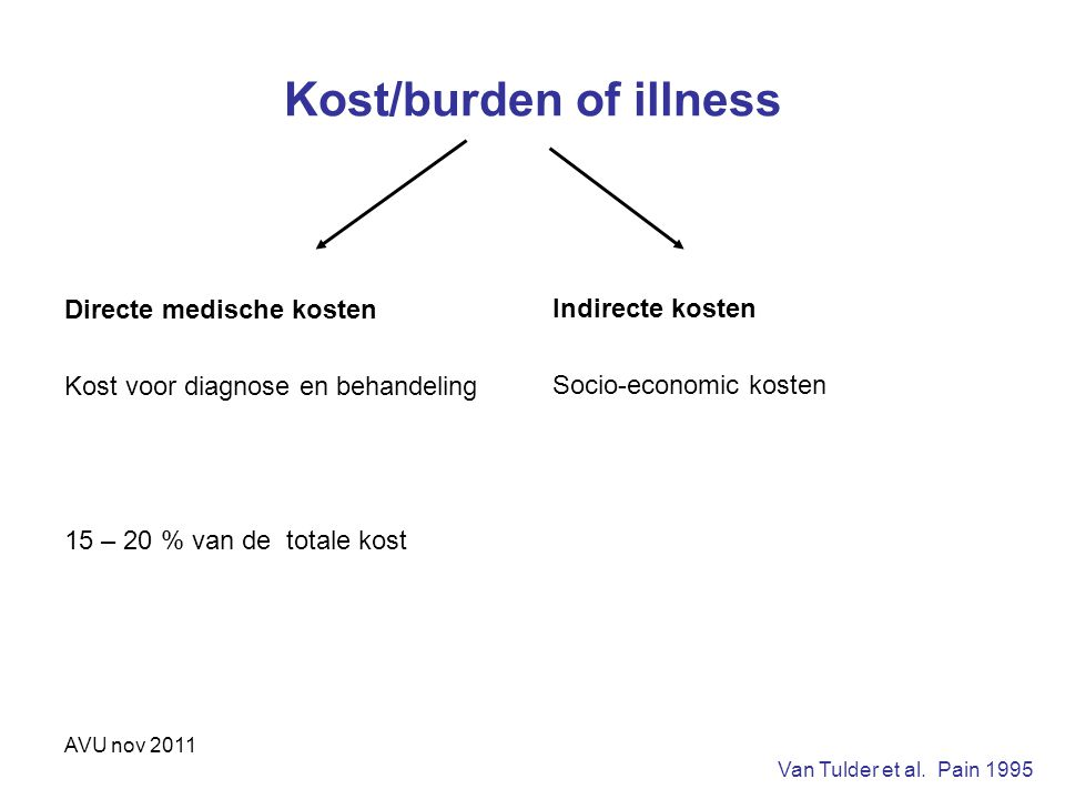 Kost/burden of illness