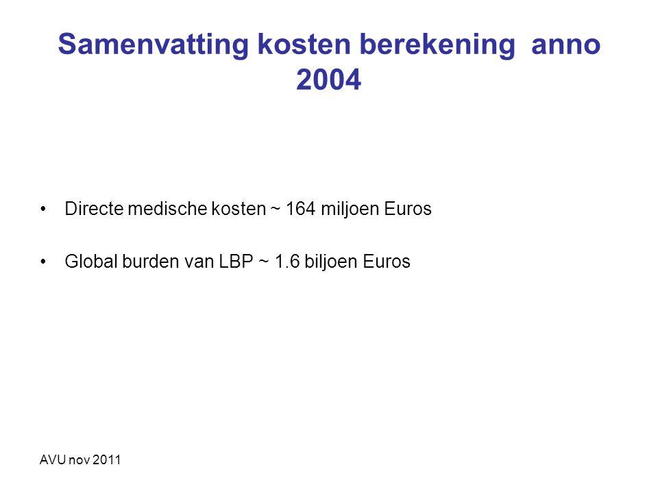 Samenvatting kosten berekening anno 2004
