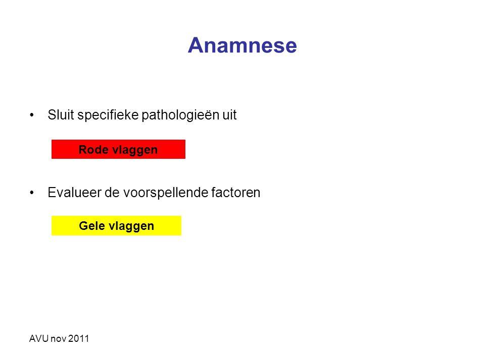 Anamnese Sluit specifieke pathologieën uit