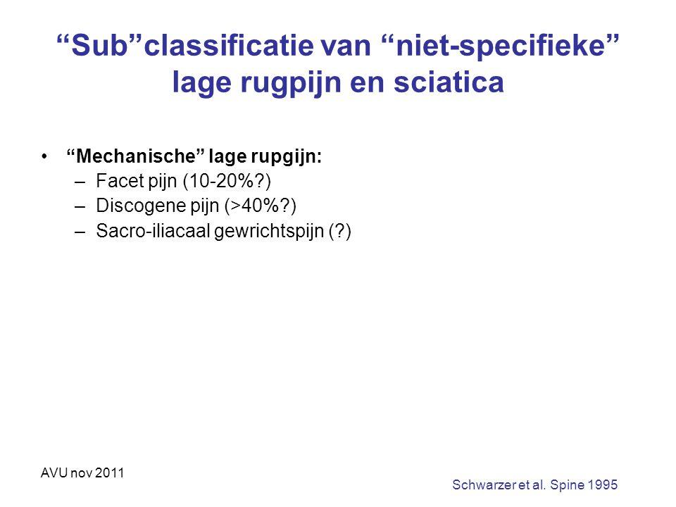 Sub classificatie van niet-specifieke lage rugpijn en sciatica