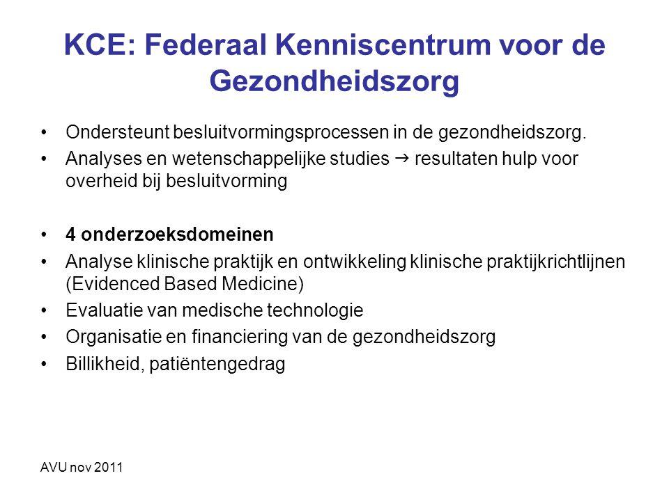 KCE: Federaal Kenniscentrum voor de Gezondheidszorg