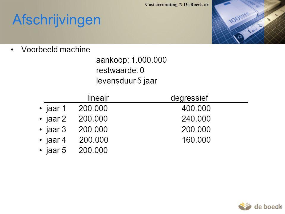 Afschrijvingen Voorbeeld machine aankoop: 1.000.000 restwaarde: 0