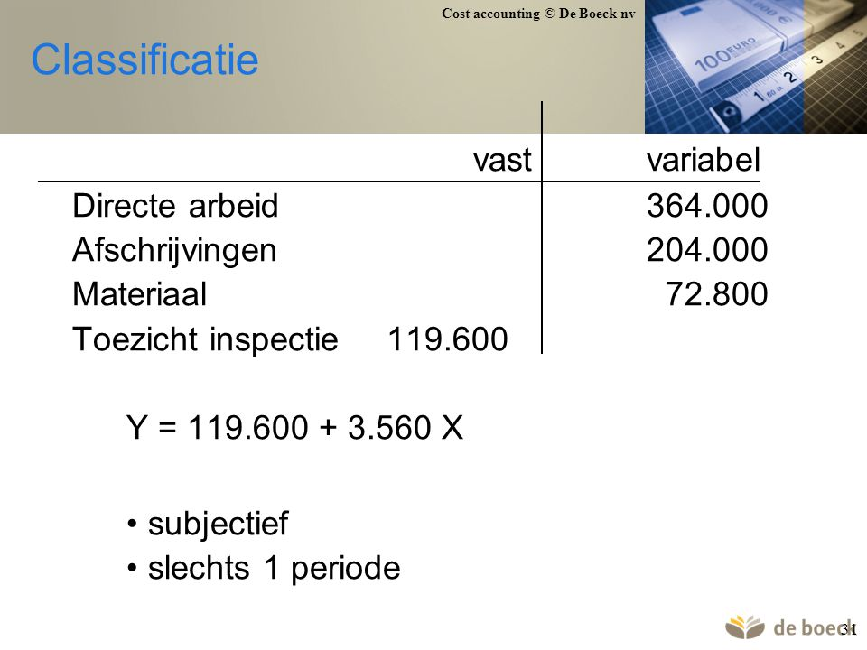 Classificatie vast variabel Directe arbeid 364.000