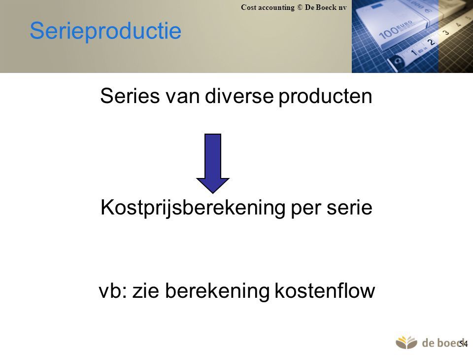 Serieproductie Series van diverse producten