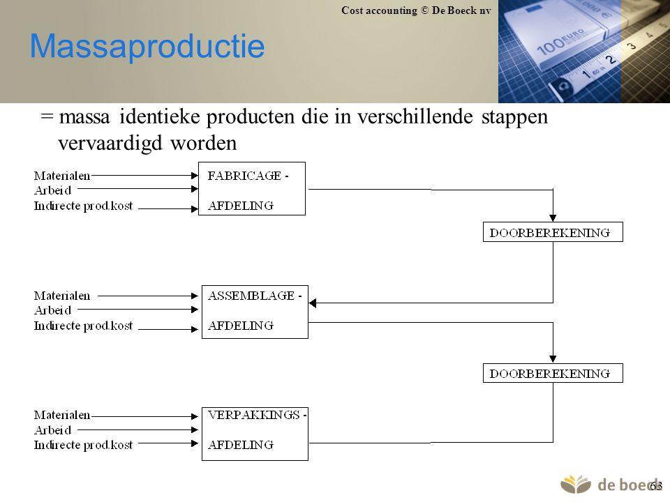 Massaproductie = massa identieke producten die in verschillende stappen vervaardigd worden