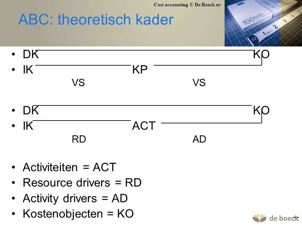 ABC: theoretisch kader