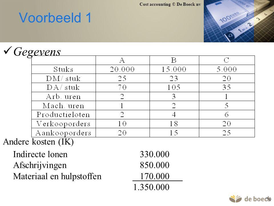 Voorbeeld 1 Gegevens Andere kosten (IK) Indirecte lonen 330.000