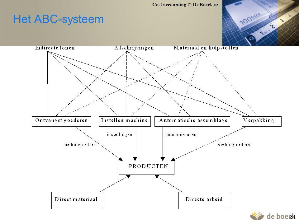 Het ABC-systeem