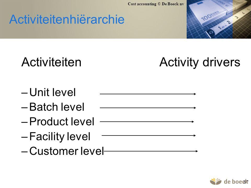 Activiteitenhiërarchie