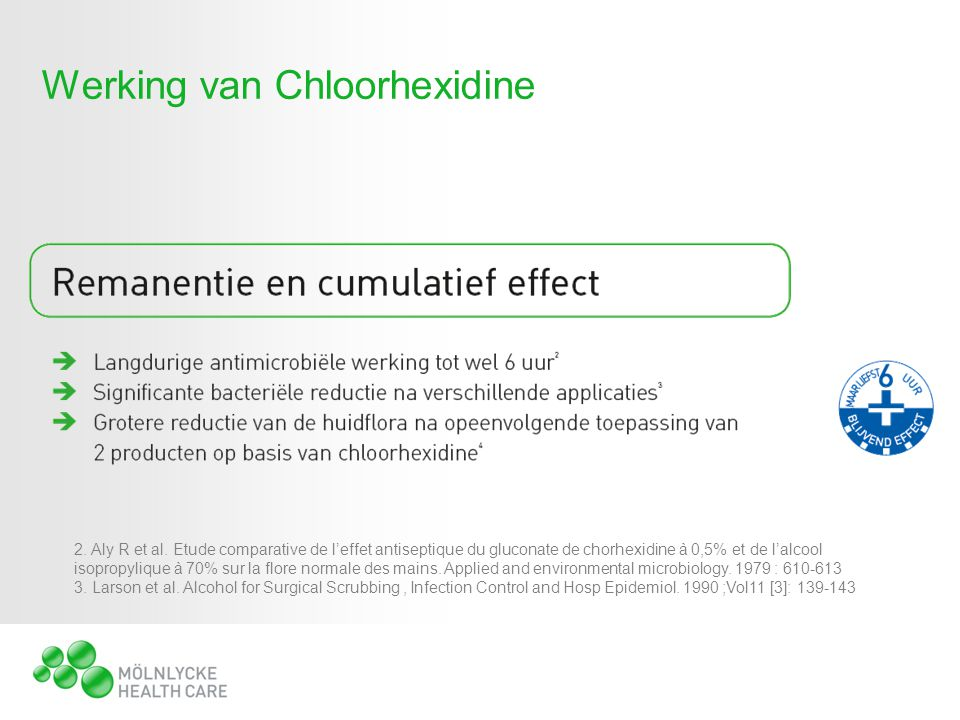Werking van Chloorhexidine