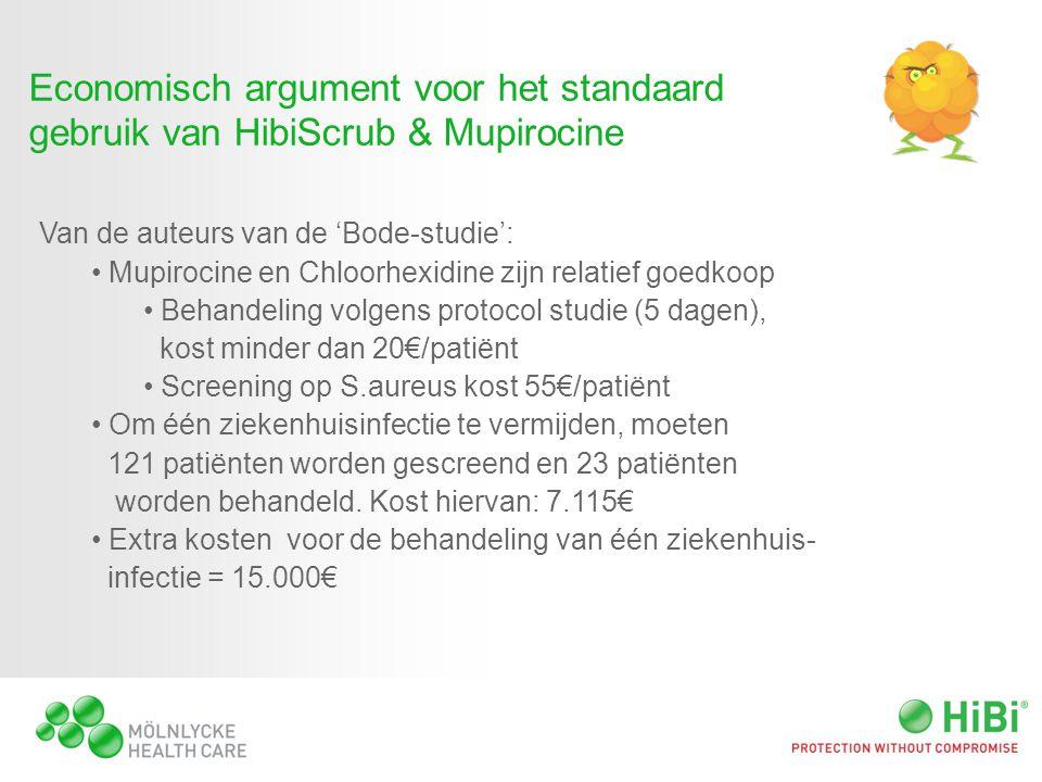 Economisch argument voor het standaard gebruik van HibiScrub & Mupirocine