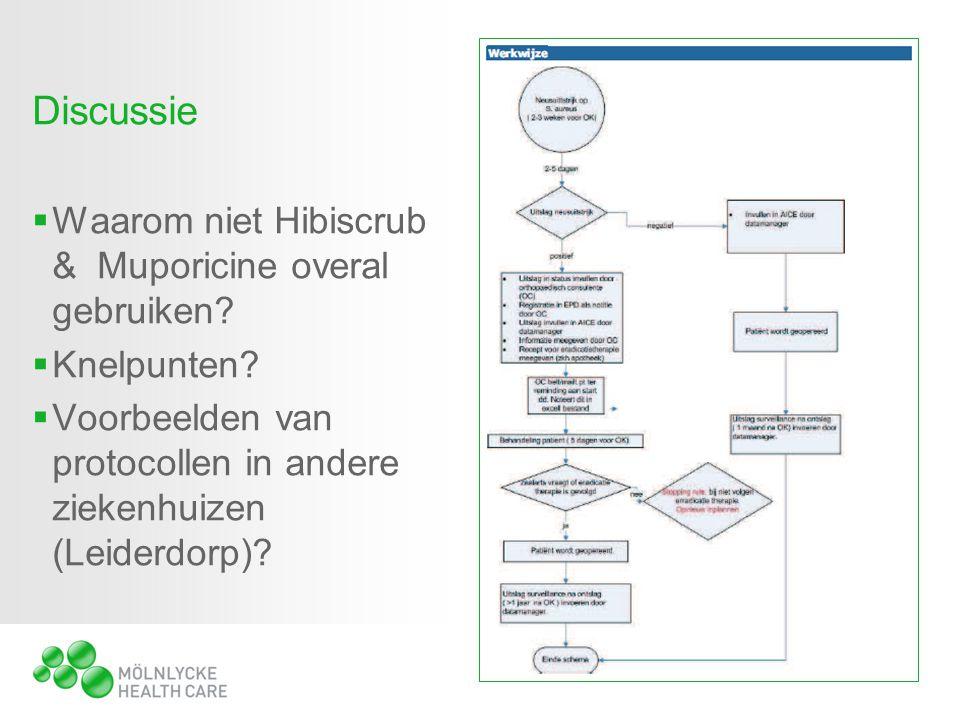 Discussie Waarom niet Hibiscrub & Muporicine overal gebruiken