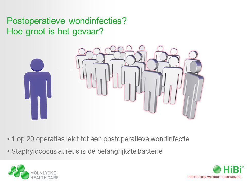 Postoperatieve wondinfecties Hoe groot is het gevaar