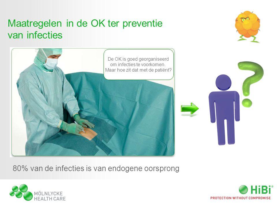 Maatregelen in de OK ter preventie van infecties