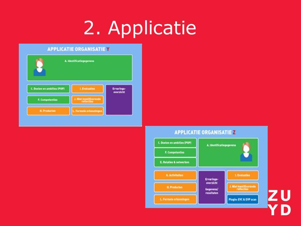 2. Applicatie Elke applicatie wordt ingericht op basis van de wensen van de gebruiker