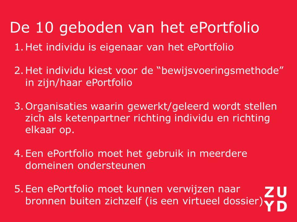 De 10 geboden van het ePortfolio