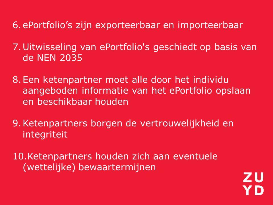 ePortfolio's zijn exporteerbaar en importeerbaar