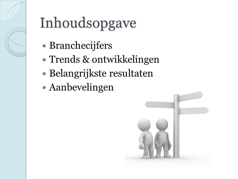 Inhoudsopgave Branchecijfers Trends & ontwikkelingen