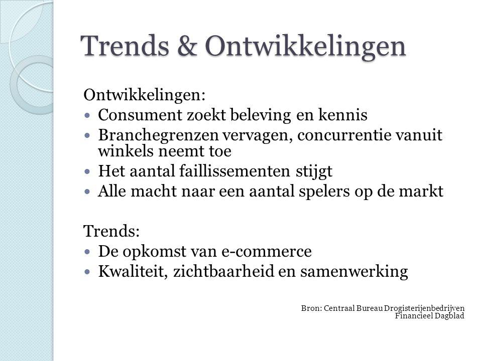 Trends & Ontwikkelingen