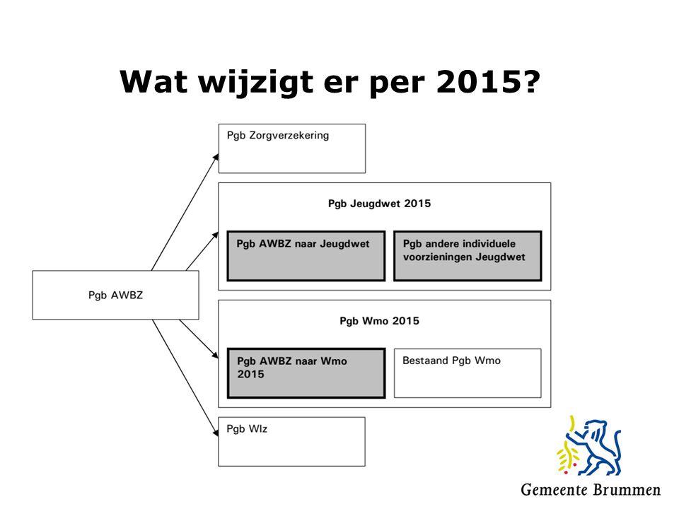 Wat wijzigt er per 2015