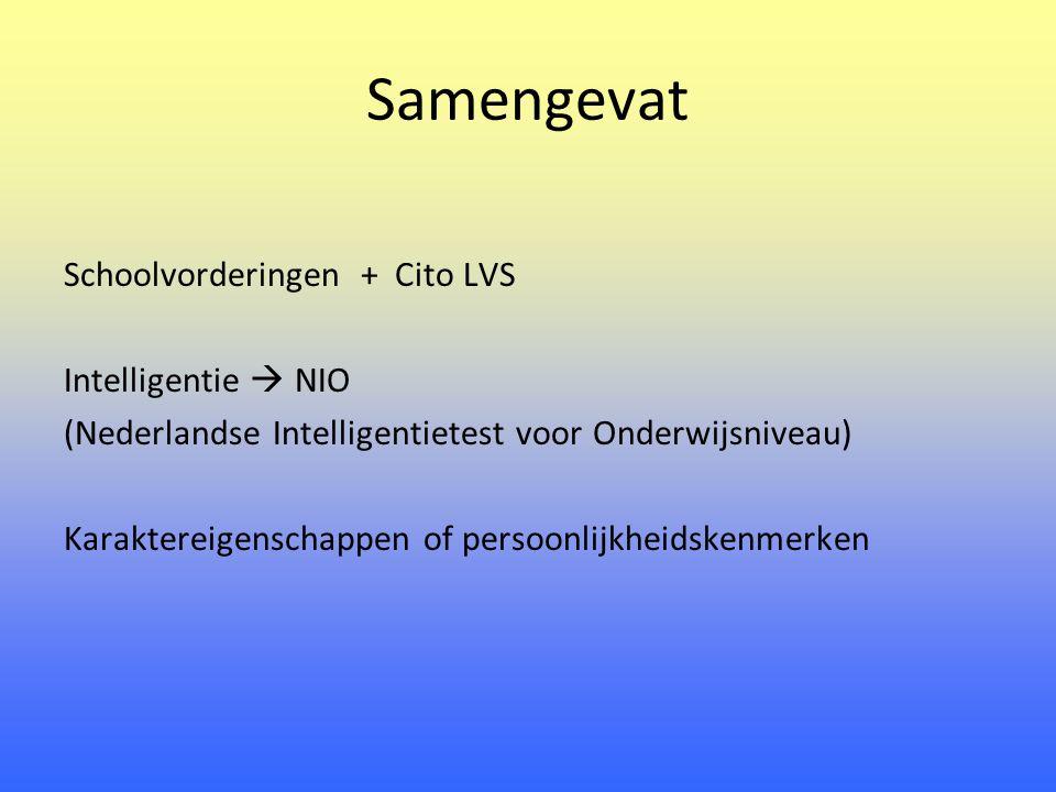 Samengevat Schoolvorderingen + Cito LVS Intelligentie  NIO