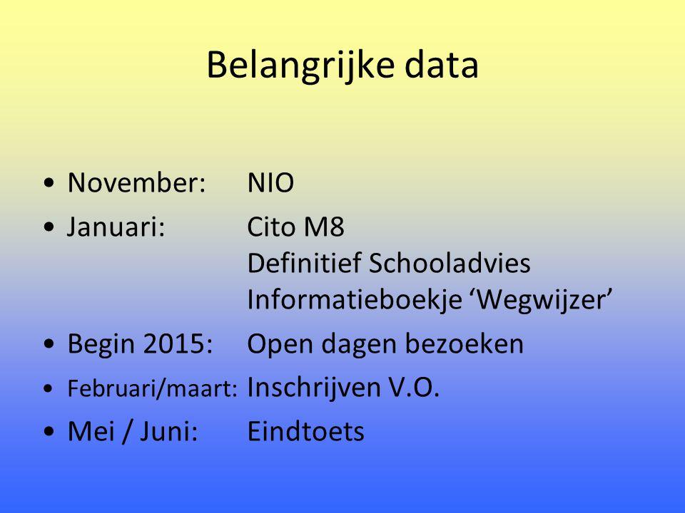 Belangrijke data November: NIO