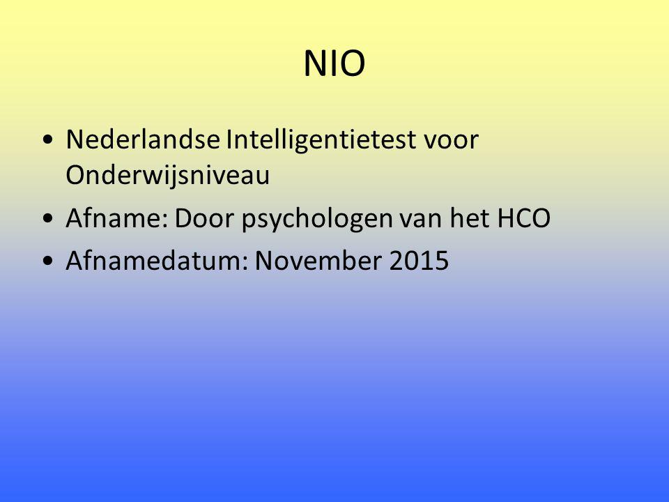 NIO Nederlandse Intelligentietest voor Onderwijsniveau