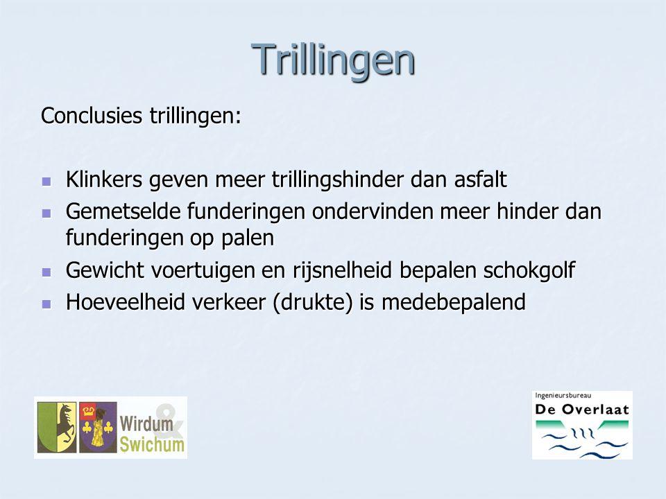 Trillingen Conclusies trillingen: