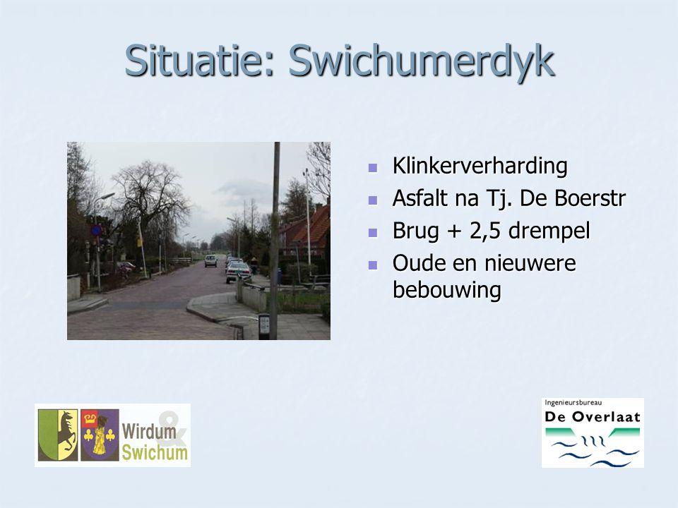 Situatie: Swichumerdyk