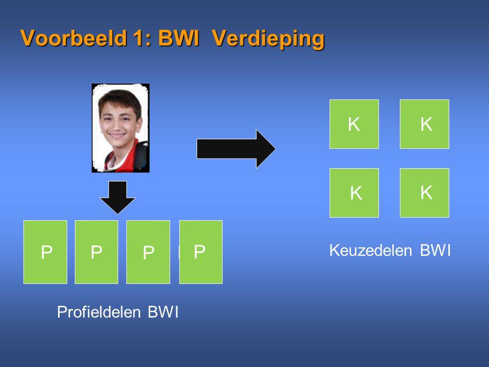 Voorbeeld 1: BWI Verdieping