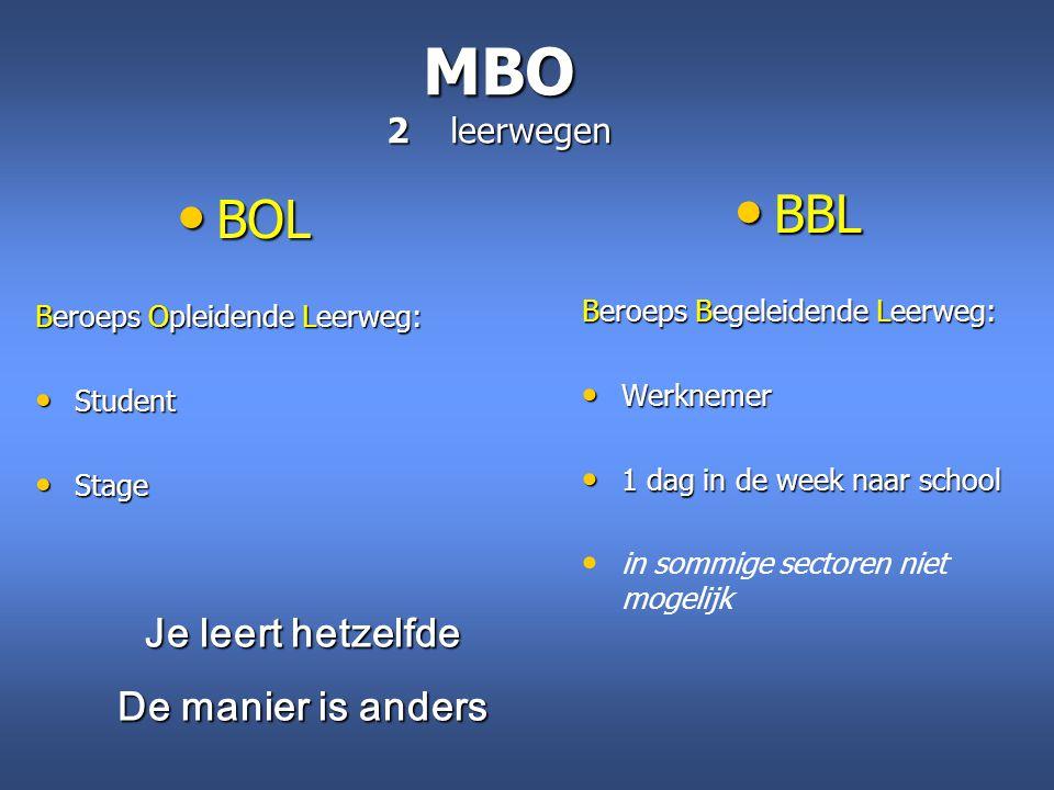 MBO 2 leerwegen BBL BOL Je leert hetzelfde De manier is anders