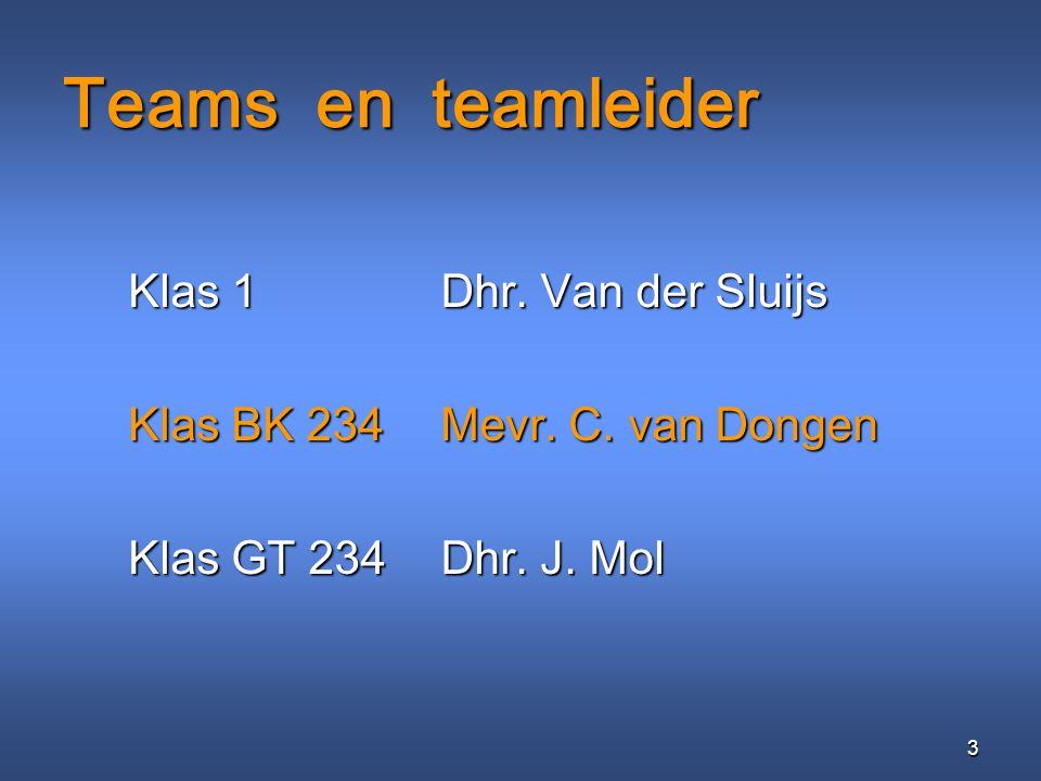 Teams en teamleider Klas 1 Dhr. Van der Sluijs