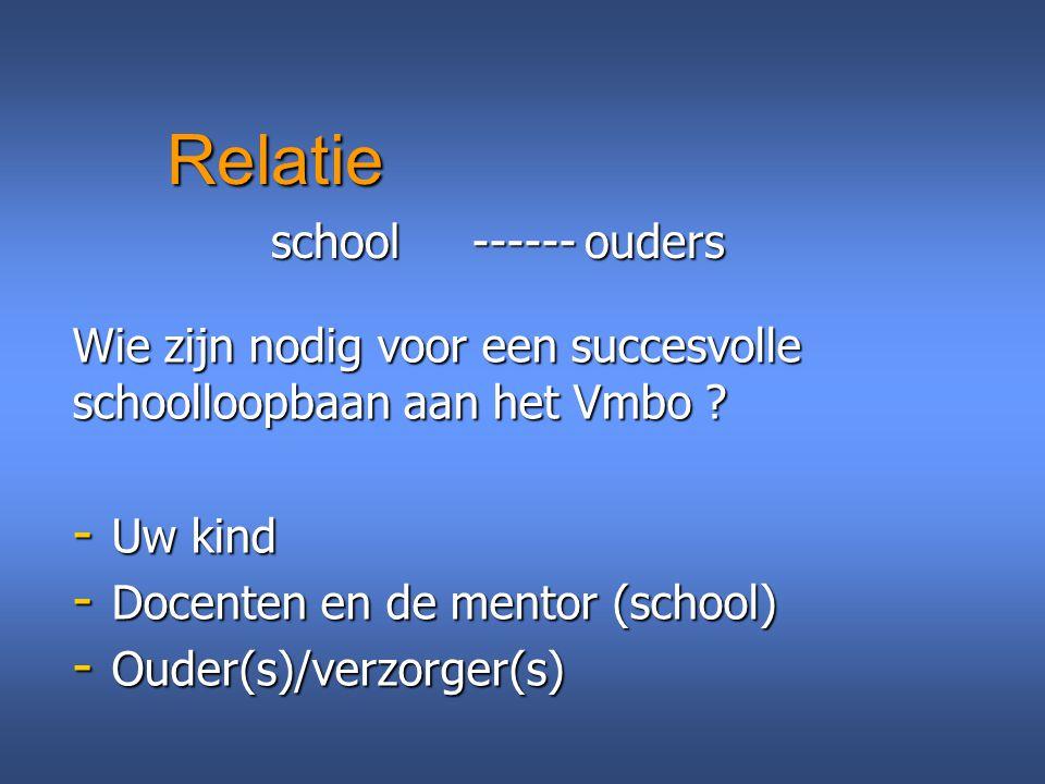 Relatie school ------ ouders