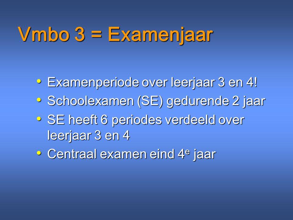Vmbo 3 = Examenjaar Examenperiode over leerjaar 3 en 4!