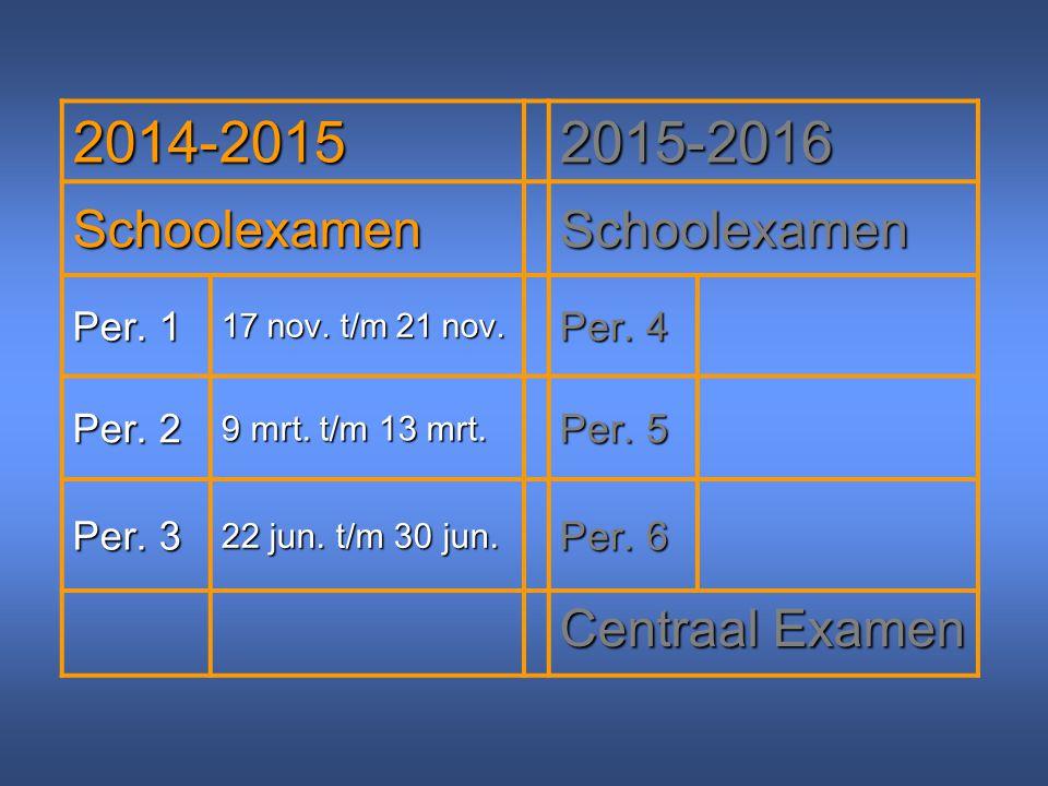 2014-2015 2015-2016 Schoolexamen Centraal Examen Per. 1 Per. 4 Per. 2