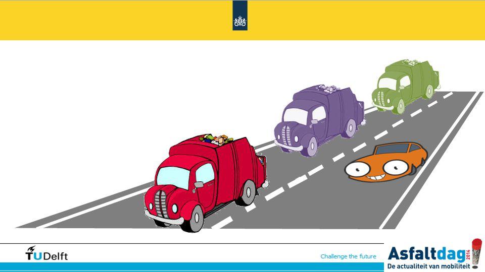 Als we beginnen met de huidige situatie, dan rijdt elk voertuig autonoom.