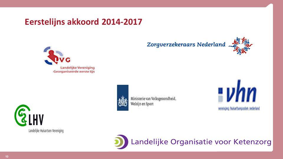 Eerstelijns akkoord 2014-2017