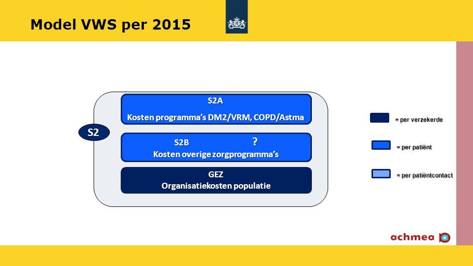 Model VWS per 2015 S2 S2A Kosten programma's DM2/VRM, COPD/Astma S2B