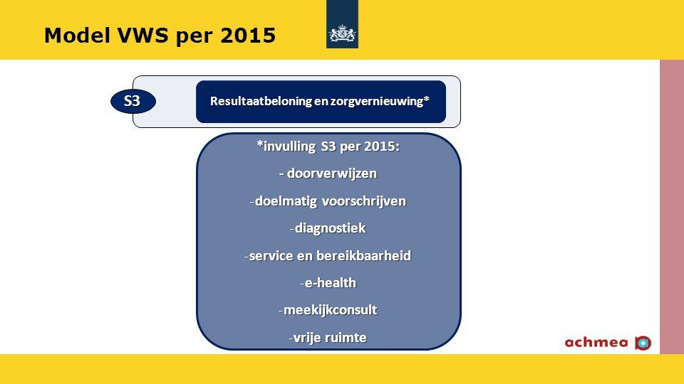 Model VWS per 2015 S3 *invulling S3 per 2015: - doorverwijzen