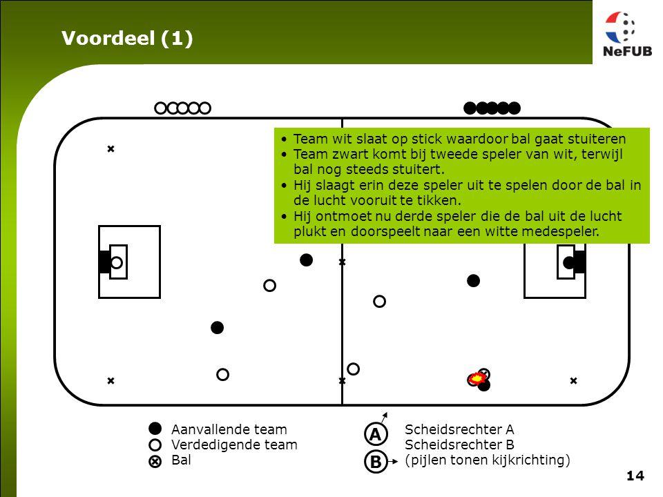 Voordeel (2) A B Team wit maakt overtreding op zwart