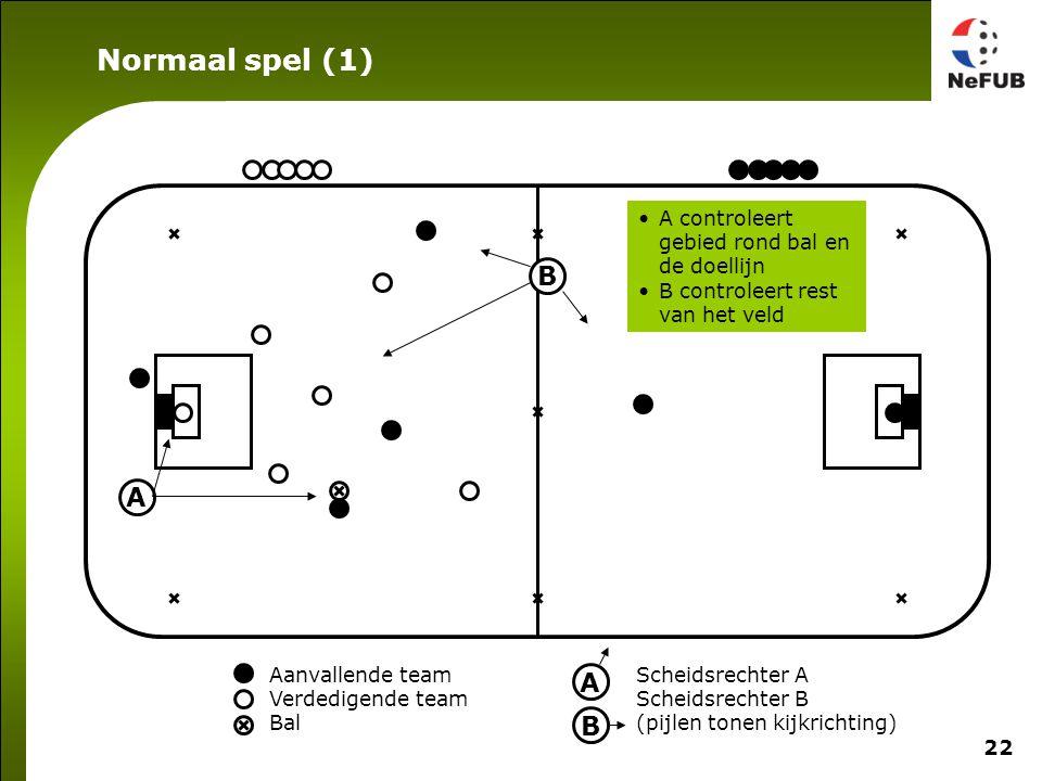 Normaal spel (2) B A A B A controleert gebied rond bal