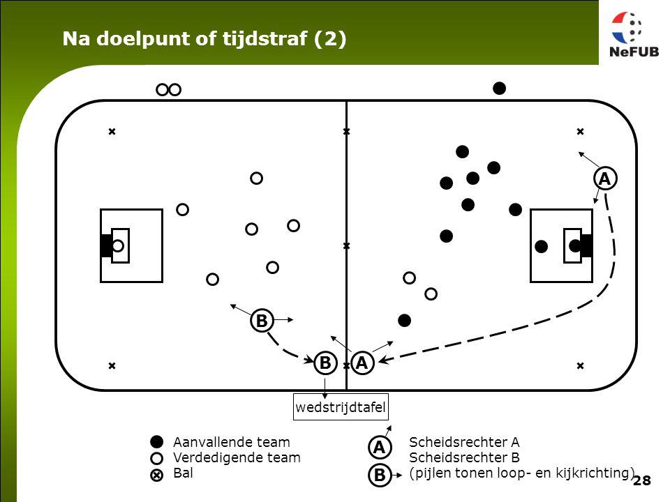 Na doelpunt of tijdstraf (3)