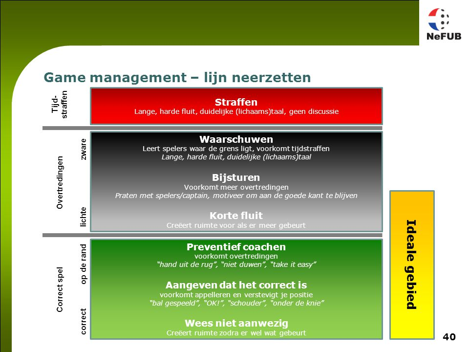 Game management – 3 citaten