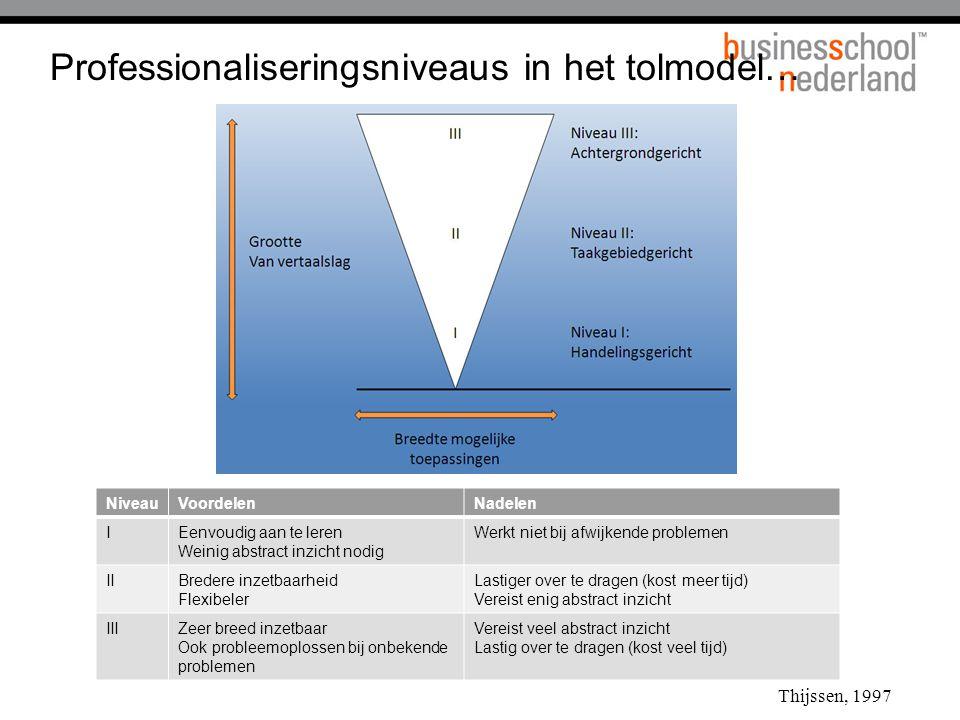 Professionaliseringsniveaus in het tolmodel…