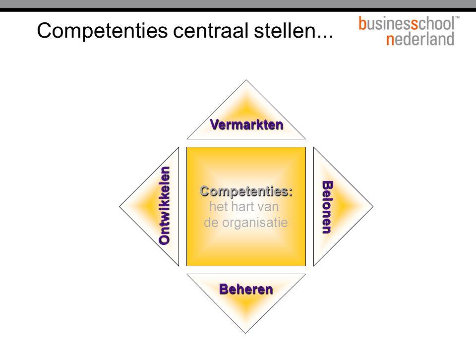 Competenties centraal stellen...