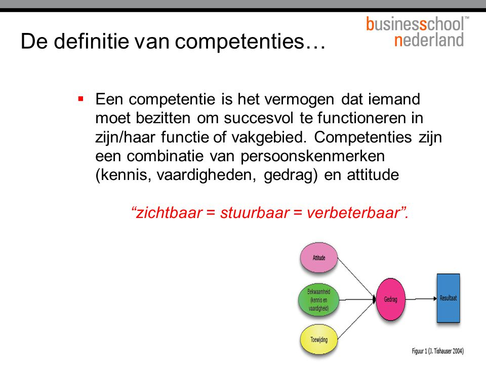 De definitie van competenties…