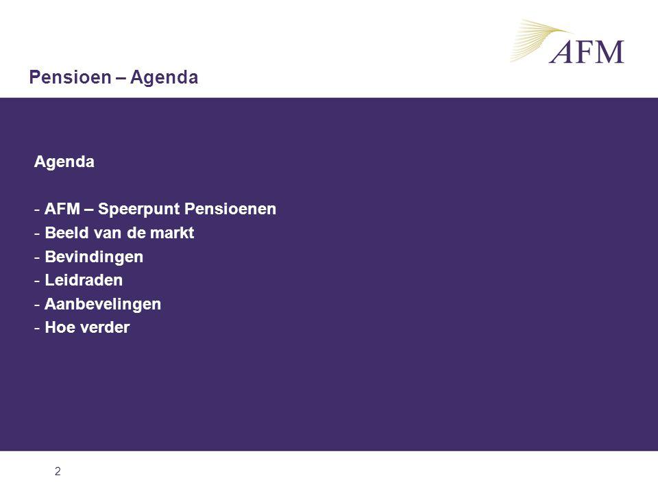 Pensioen – Agenda Agenda AFM – Speerpunt Pensioenen Beeld van de markt